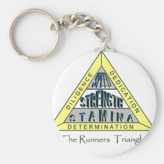 The RUNNER'S TRIANGLE Keychain