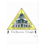 The RUNNER'S TRIANGLE Postcard