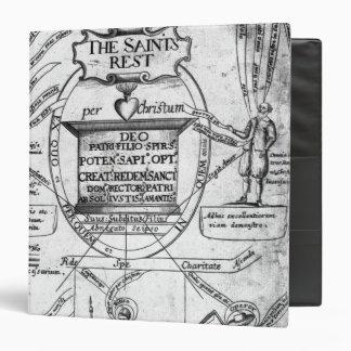 The Saints' Everlasting Rest' Binder