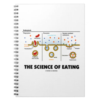 The Science Of Eating (Endocytosis Biology Humor) Spiral Notebook