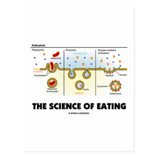 The Science Of Eating (Endocytosis Biology Humor) Postcard