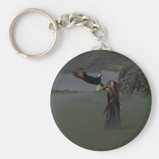 The Search Keychain