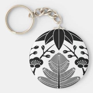 The Shochiku Co., Ltd. plum Basic Round Button Keychain