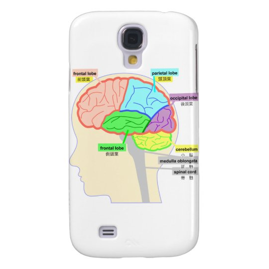 The simple figure which watched the part of the br samsung galaxy s4 case