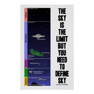 The Sky Is The Limit But You Need To Define Sky Poster