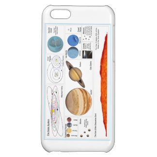 The Solar System iPhone 5C Cover