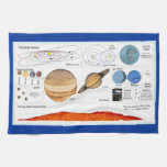 The Solar System Kitchen Towel