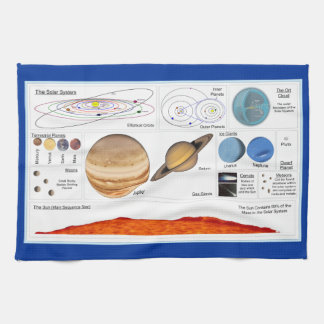 The Solar System Kitchen Towels