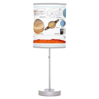 The Solar System Table Lamps