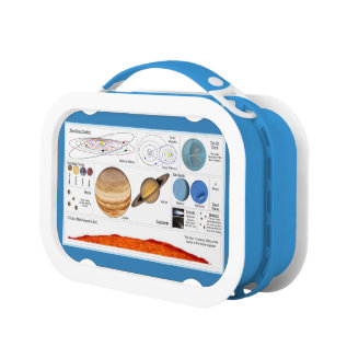 The Solar System Lunch Box at Zazzle