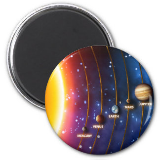The Solar System Magnet