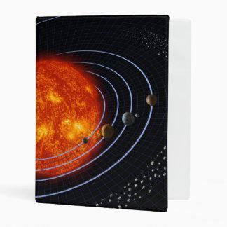 The Solar System Mini Binder