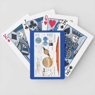The Solar System Bicycle Poker Deck