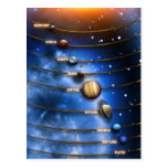 The Solar System Post Card