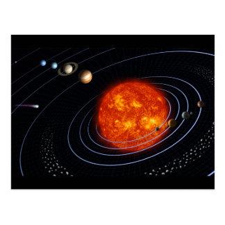 The Solar System Postcards