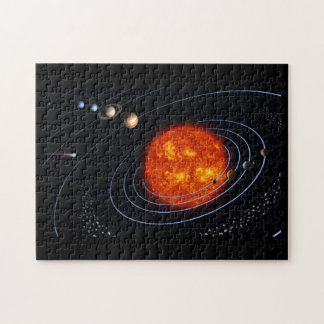 The Solar System Puzzle