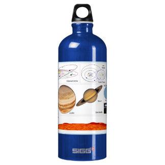 The Solar System SIGG Traveler 1.0L Water Bottle