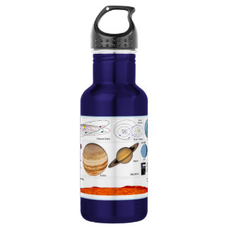 The Solar System Stainless Steel Water Bottle