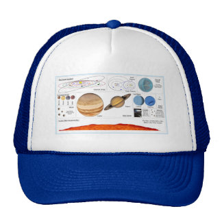 The Solar System Trucker Hat