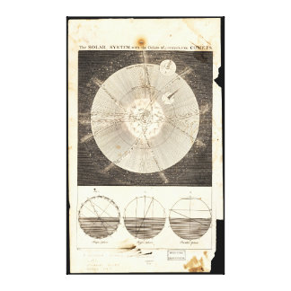 The Solar System with Comets Chart (1747) Canvas Print
