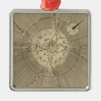 The Solar System with Orbits Metal Ornament