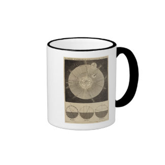 The Solar System with Orbits Ringer Mug