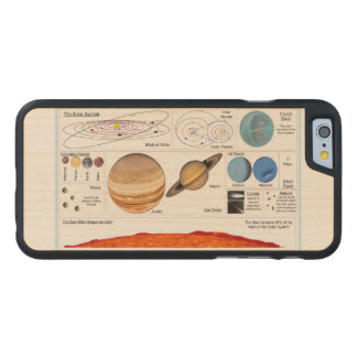 The Solar System Carved® Maple iPhone 6 Case