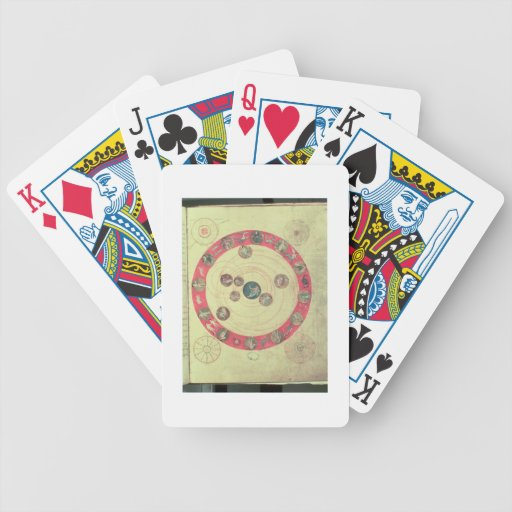 The Sphere of Apuleius (to predict the consequence Bicycle Card Deck