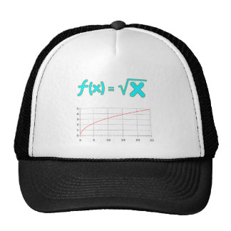 The Square Root Function f(x) = SQRT x Mesh Hats