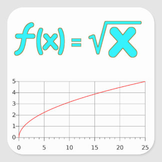 The Square Root Function f(x) = SQRT x Sticker