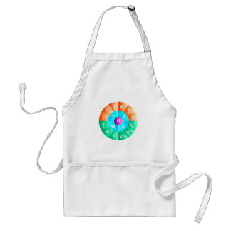 The Standard Model of Particle Physics Adult Apron