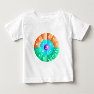 The Standard Model of Particle Physics Baby T-Shirt