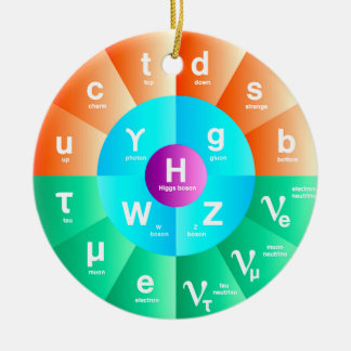 The Standard Model of Particle Physics Ceramic Ornament