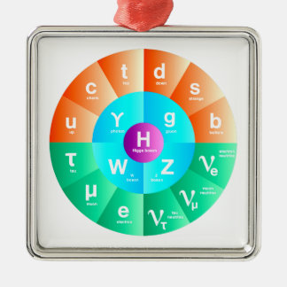 The Standard Model of Particle Physics Metal Ornament