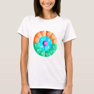 The Standard Model of Particle Physics T-Shirt
