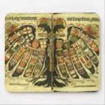 The States of the Holy Roman Empire Jost de Negker Mousepads