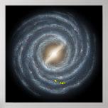 The Sun en el poster de la galaxia de la vía lácte