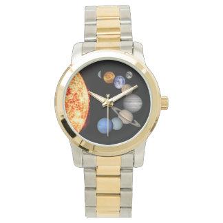 Planet Wrist Watches | Zazzle