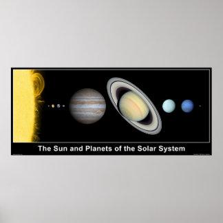 The Sun y planetas de la Sistema Solar Posters