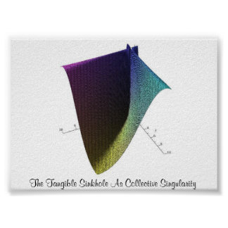 The Tangible Sinkhole As Collective Singularity Poster