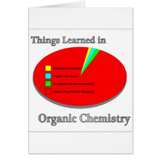 The Things I learned in Organic Chemistry Card