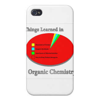 The Things I learned in Organic Chemistry Case For iPhone 4