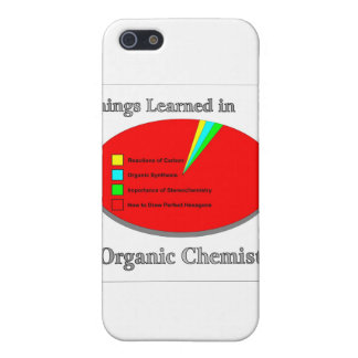 The Things I learned in Organic Chemistry Covers For iPhone 5