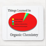 The Things I learned in Organic Chemistry Mouse Pad