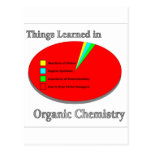 The Things I learned in Organic Chemistry Postcard
