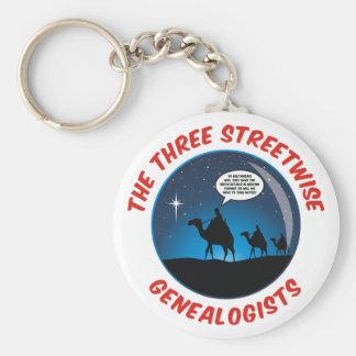The Three Streetwise Genealogists Keychain