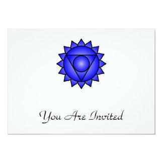The Throat Chakra Card