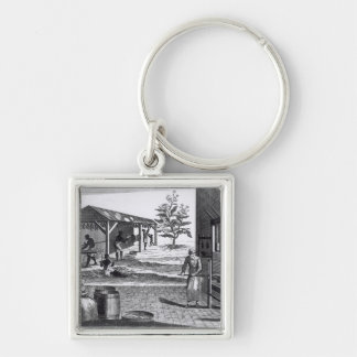 The Tobacco Manufactory in Different Branches Keychain