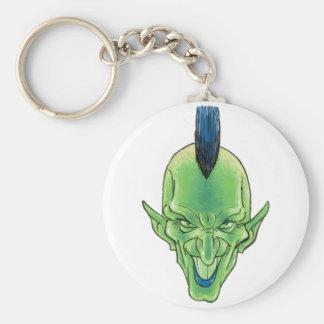 The Troll Keychain