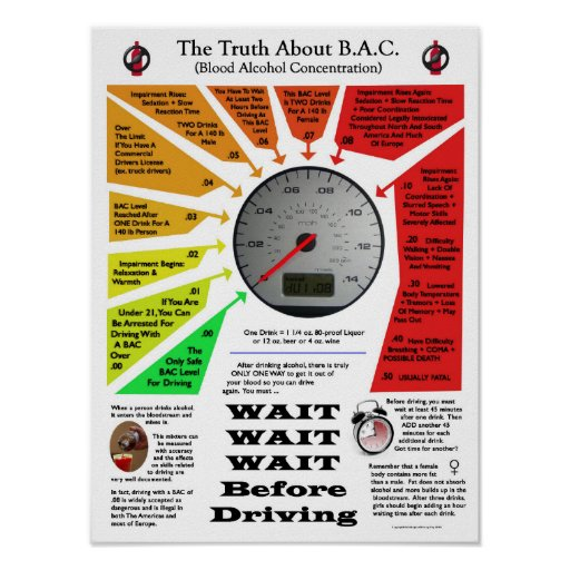 the_truth_about_b_a_c_print-rfb8dde75ca3